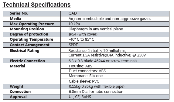 مشخصات فنی سوئیچ فشار تفاضلی