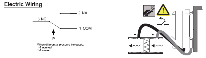 دیاگرام الکتریکی